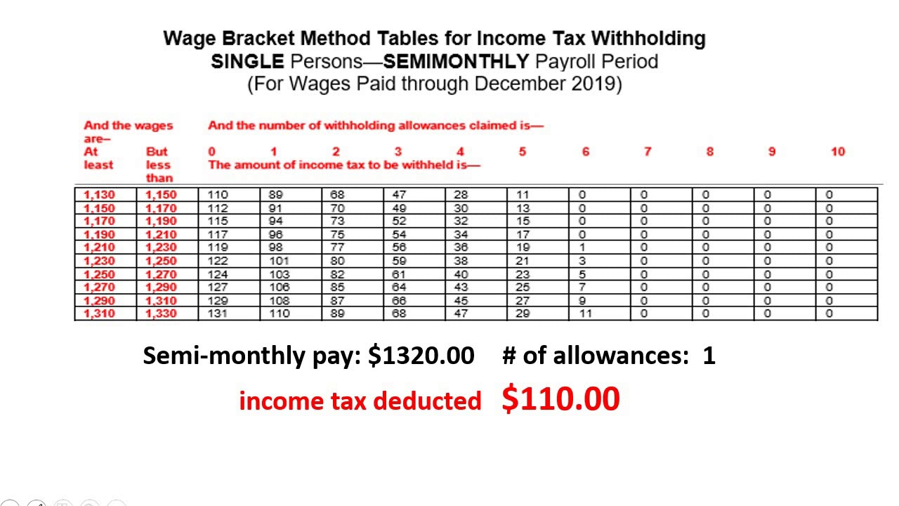 7 USING THE SEMI MONTHLY TAX TABLE PLAYPOSIT YouTube