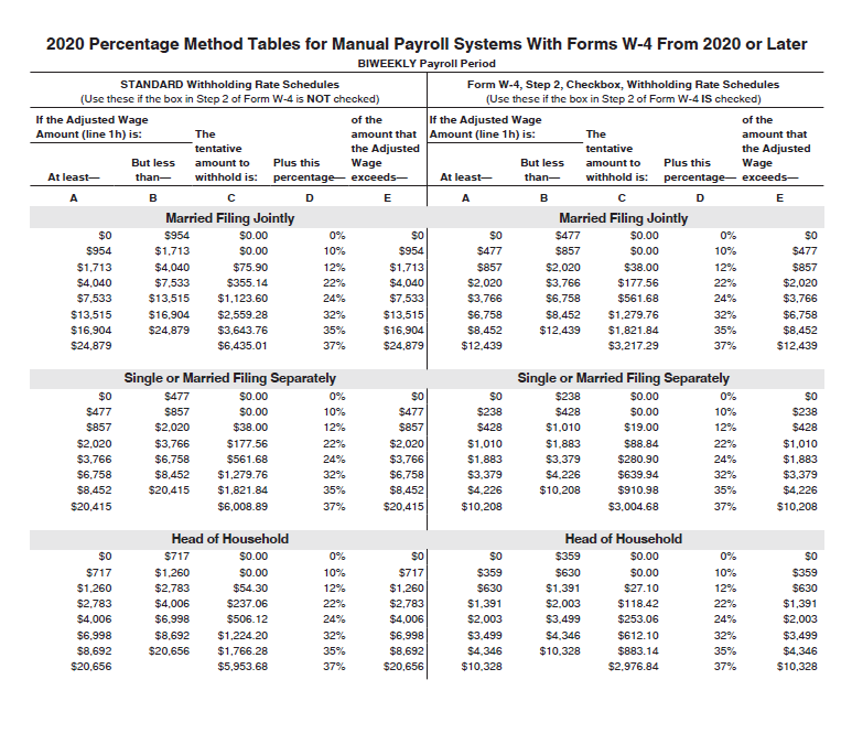 Federal Withholding Table 2021 Payroll Calendar