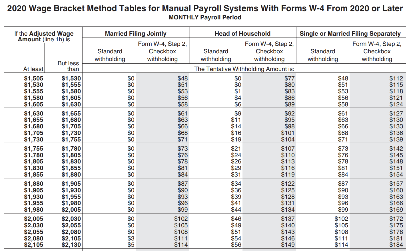 How To Do Payroll For Your Small Business In 7 Steps