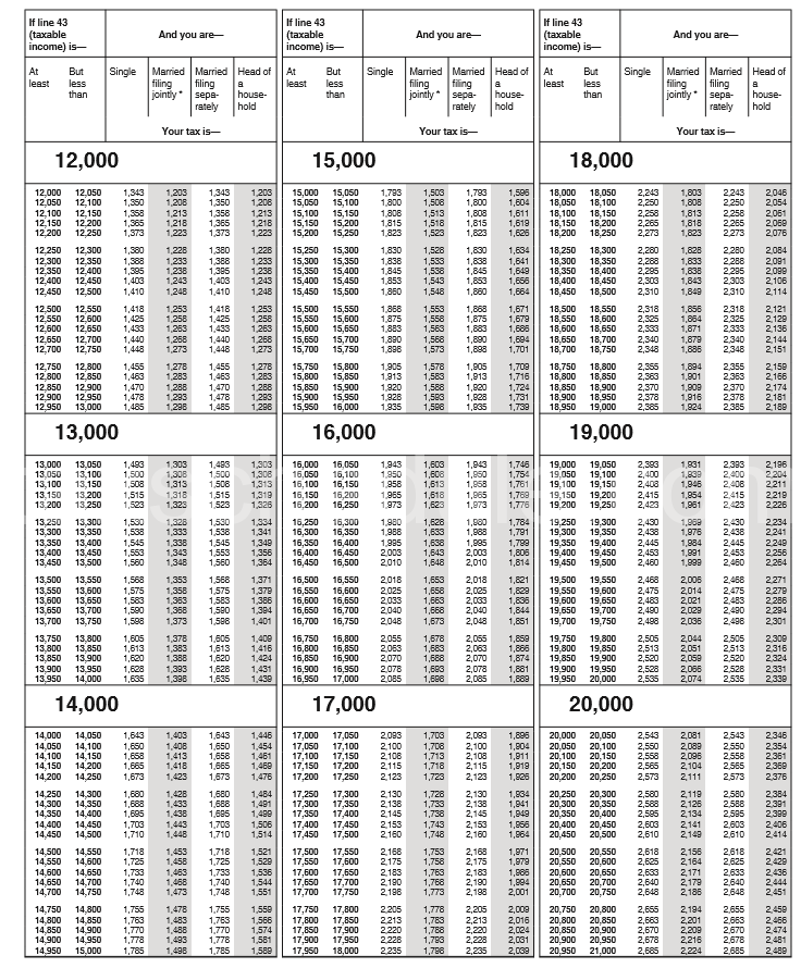 Irs Income Tax Irs Income Tax Tables 2015
