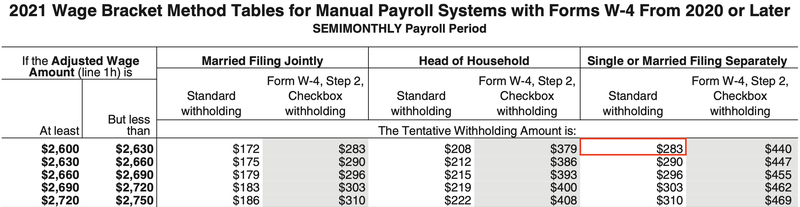 Supplemental Pay 2 Ways For Withholding Income Taxes